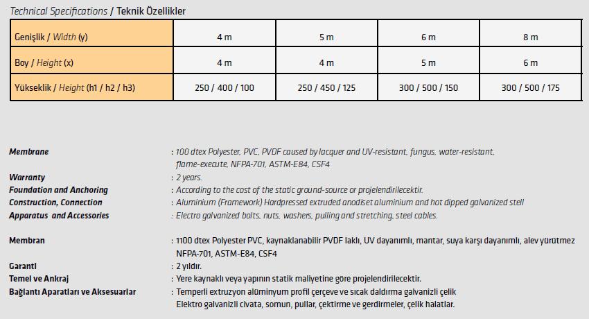 tkp1-teknik