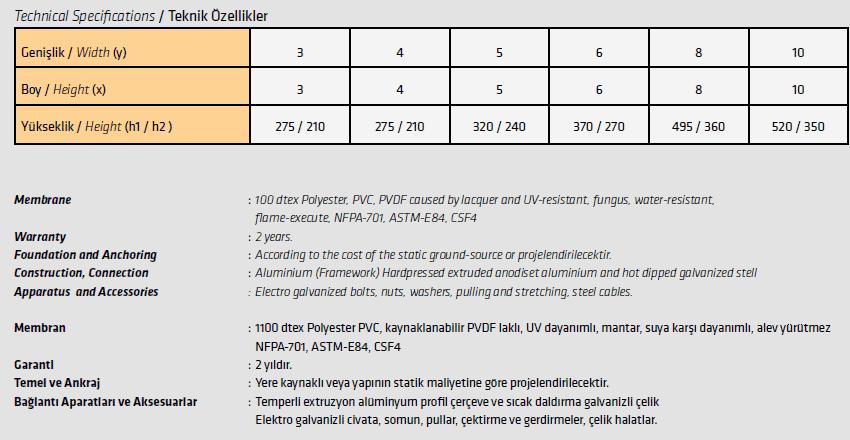 tkp5-teknik